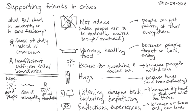 2015-03-20e Supporting friends in crises -- index card #support #friendship