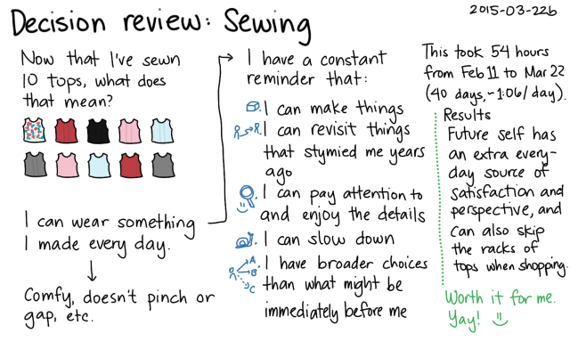 2015-03-22b Decision review - Sewing -- index card #review #sewing #decision