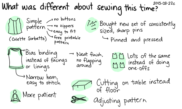 2015-03-22c What was different about sewing this time -- index card #delta #sewing #review