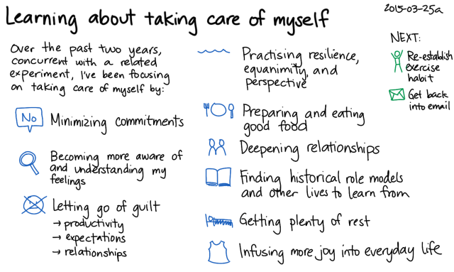 2015-03-25a Learning about taking care of myself -- index card #self-care