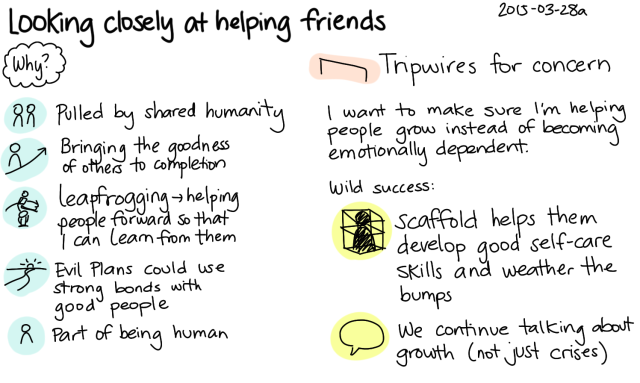 2015-03-28a Looking closely at helping friends -- index card #support #friendship