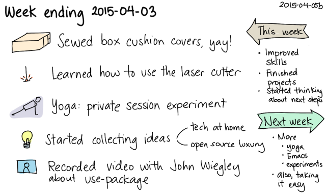 2015-04-05b Week ending 2015-04-03 -- index card #weekly #journal