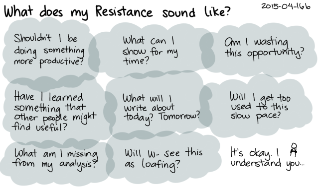 2015-04-16b What does my Resistance sound like -- index card #resistance