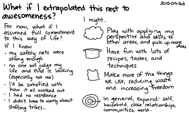 2015-04-16d What if I extrapolated this rest to awesomenss -- index card #life