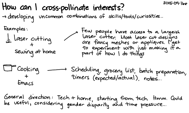 2015-04-16e How can I cross-pollinate interests