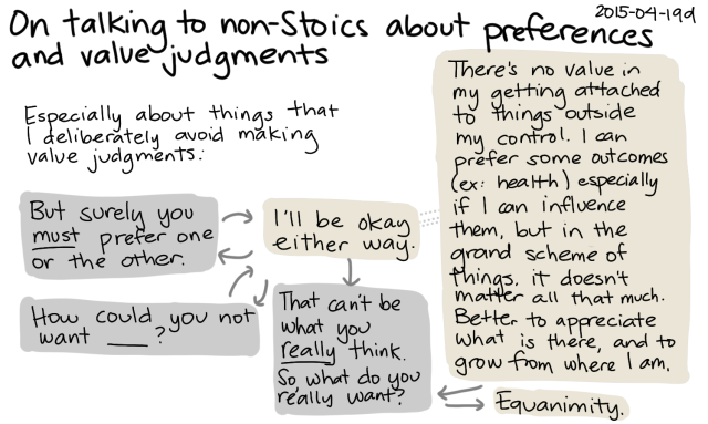 2015-04-19d On talking to non-Stoics about preferences and value judgments -- index card #stoicism