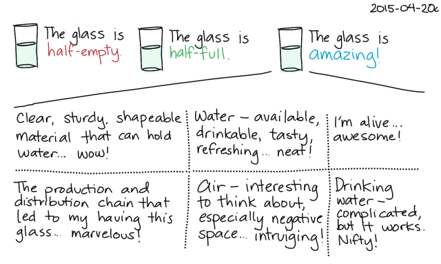 2015-04-20c The glass is amazing -- index card #philosophy #perspective