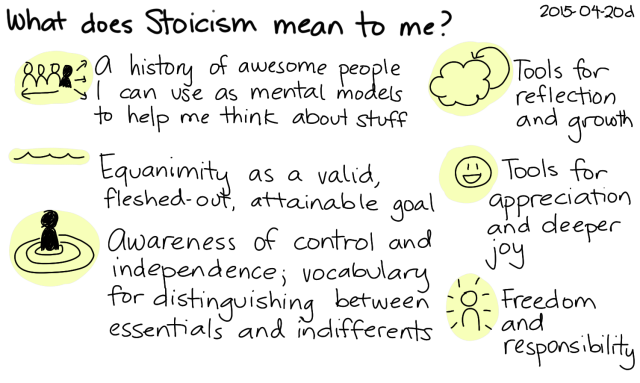 2015-04-20d What does Stoicism mean to me -- index card #stoicism