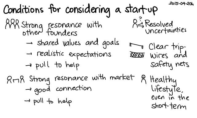 2015-04-20h Conditions for considering a startup -- index card #experiment #startup