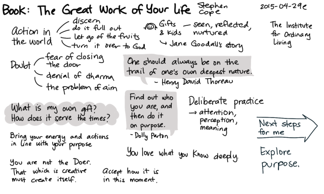 2015-04-29e Raw book notes - The Great Work of Your Life - Stephen Cope -- index card #book