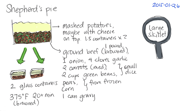 2015-01-26 Shepherd's pie -- index card #cooking