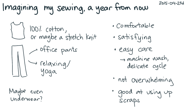 2015-04-23d Imagining my sewing, a year from now -- index card #sewing #future #imagining