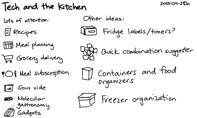 2015-04-28b Tech and the kitchen -- index card #tech-and-home #technodomesticity #kitchen #cooking