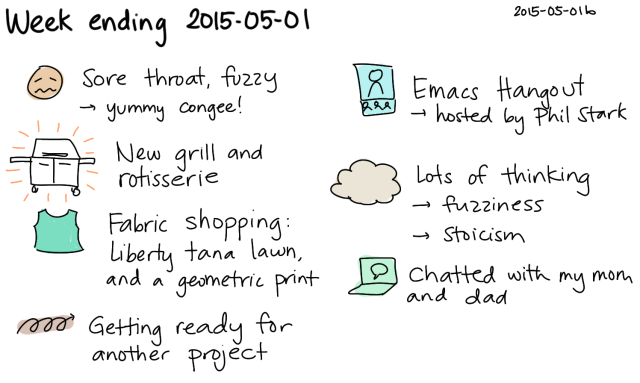 2015-05-01b Week ending 2015-05-01 -- index card #journal #weekly