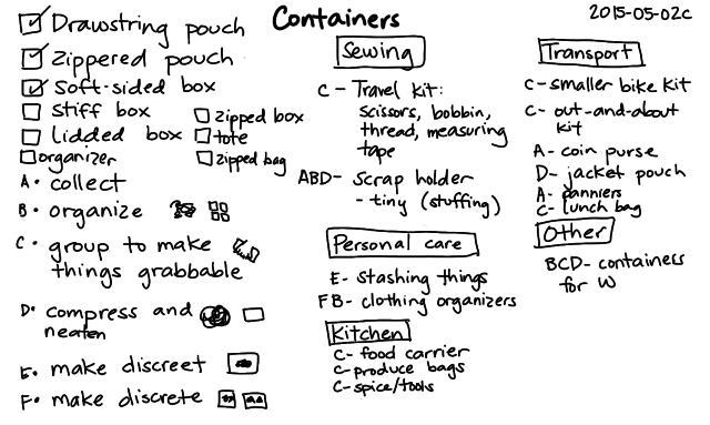 2015-05-02c Containers -- index card #sewing