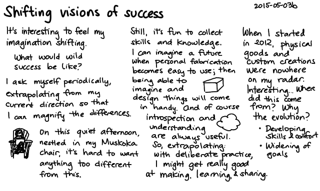 2015-05-03b Shifting visions of success -- index card #experiment #success
