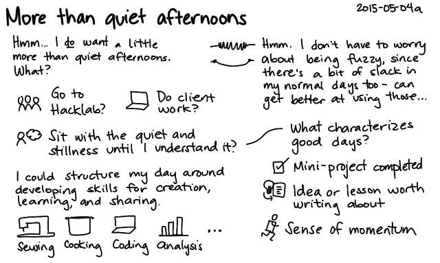 2015-05-04a More than quiet afternoons -- index card #experiment #pace