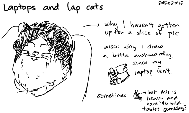 2015-05-04f Laptops and lap cats -- index card #life #cats