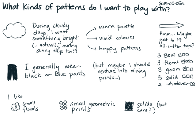 2015-05-05a What kinds of patterns do I want to play with -- index card #sewing #patterns