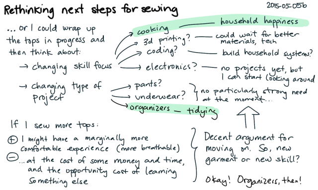 2015-05-05b Rethinking next steps for sewing -- index card #sewing