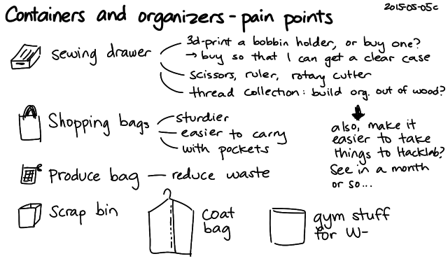 2015-05-05c Containers and organizers - pain points -- index card #sewing