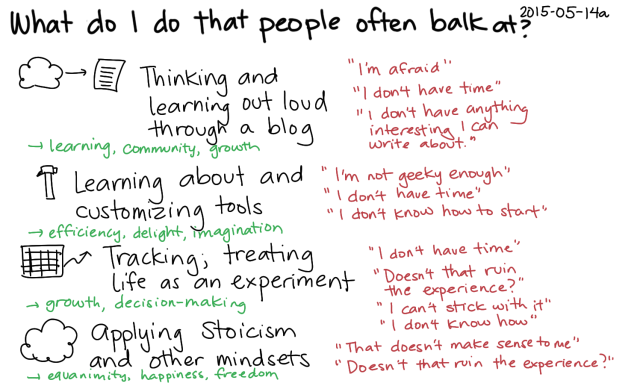2015-05-14a What do I do that people often balk at -- index card #advice #yeahbut #different