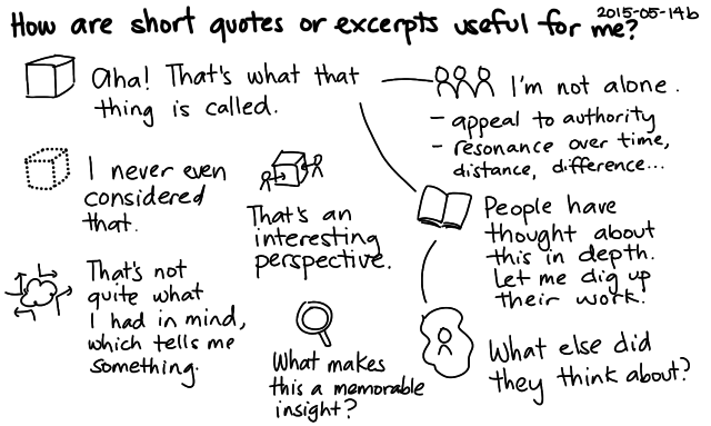 2015-05-14b How are short quotes or excerpts useful for me -- index card #blogging #sharing #perspective
