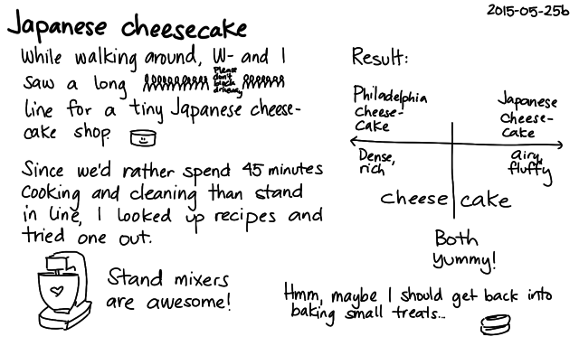 2015-05-25b Japanese cheesecake -- index card #cooking