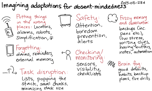 2015-05-28d Imagining adaptations for absent-mindedness -- index card #fuzzy