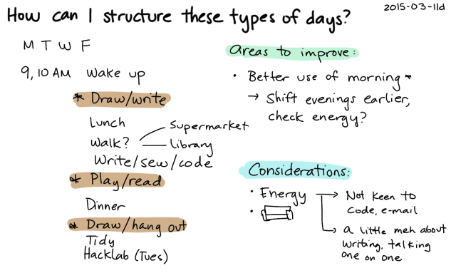 2015-03-11d How can I structure these types of days -- index card #limbo #routines