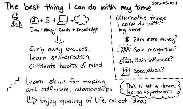 2015-05-10d The best thing I can do with my time -- index card #experiment