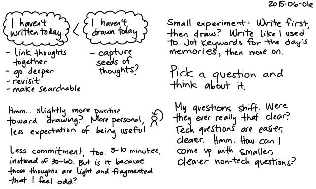 2015-06-01e Fragmented writing and drawing -- index card #fuzzy #fatigue #writing #drawing #fragmentation