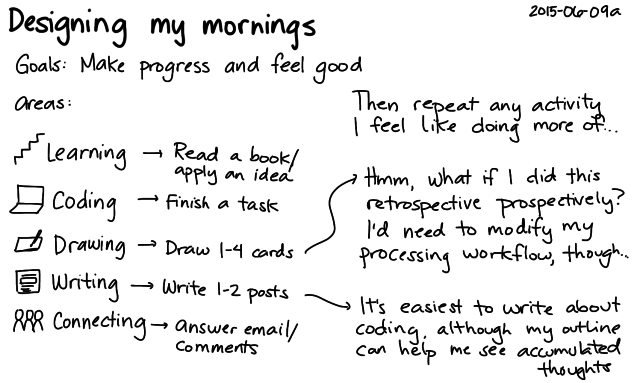 2015-06-09a Designing my mornings -- index card #kaizen #mornings #life