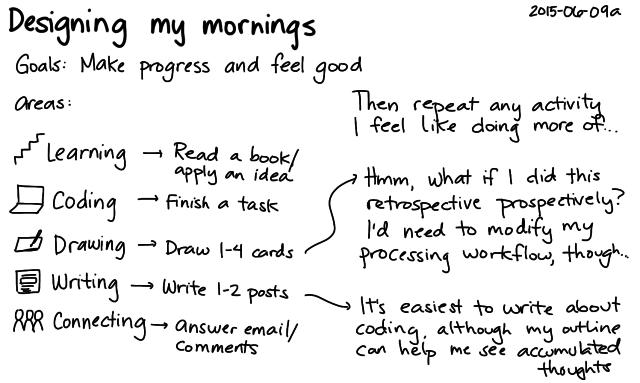 2015-06-09a Designing my mornings -- index card #kaizen #mornings #life