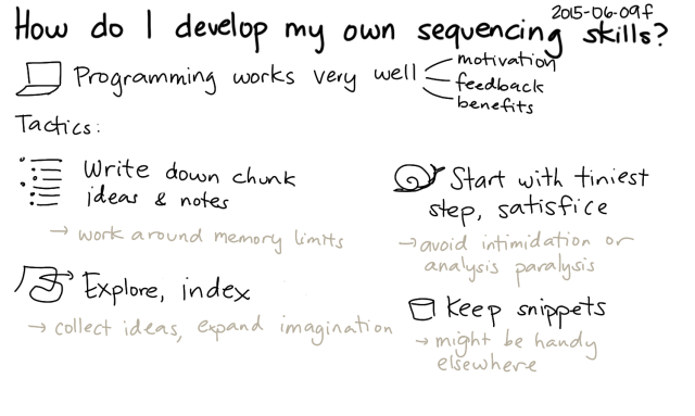 2015-06-09f How do I develop my own sequencing skills -- index card #learning #problem-solving #sequencing