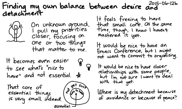 2015-06-12b Finding my own balance between desire and detachment -- index card #stoicism #philosophy #detachment #desire