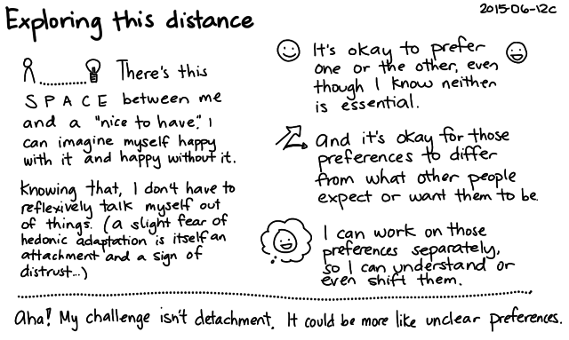 2015-06-12c Exploring this distance -- index card #stoicism #philosophy #detachment #desire