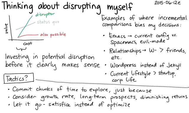2015-06-12e Thinking about disrupting myself -- index card #experiment #disruption