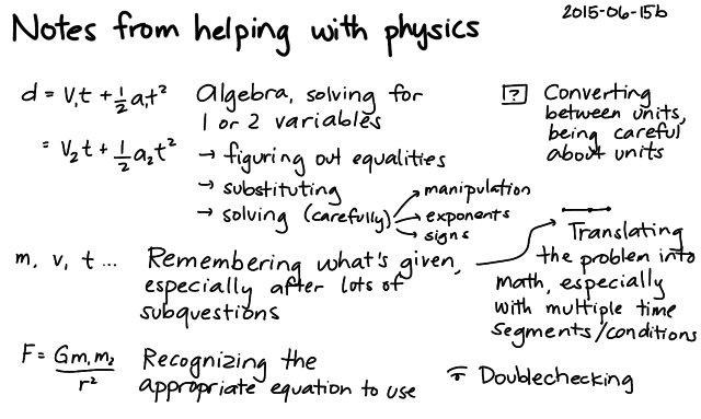 2015-06-15b Notes from helping with physics -- index card #physics #math #tutoring #j- #family #science #teaching #school