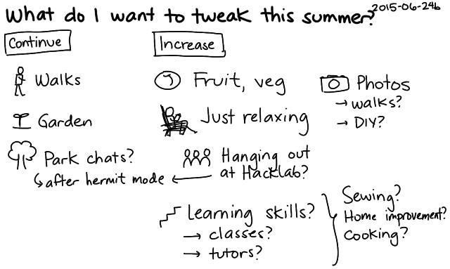 2015-06-24b What do I want to tweak this summer -- index card #summer #seasons