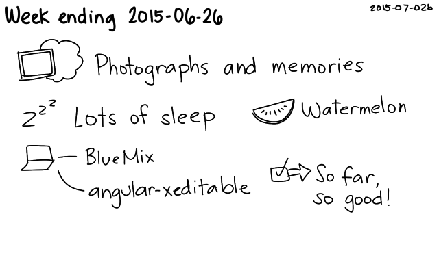2015-07-02b Week ending 2015-06-26 -- index card #journal #weekly