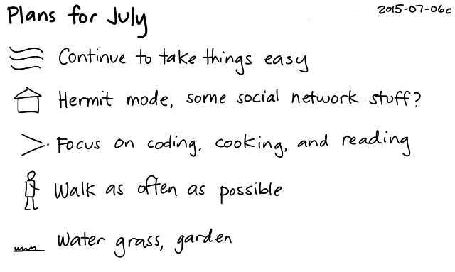 2015-07-06c Plans for July -- index card #plans