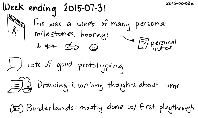 2015-08-03a Week ending 2015-07-31 -- index card #journal #weekly