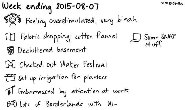 2015-08-11a Week ending 2015-08-07 -- index card #journal #weekly
