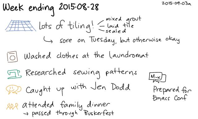 2015-09-03a Week ending 2015-08-28 -- index card #journal #weekly