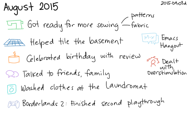 2015-09-03d August 2015 -- index card #monthly #review