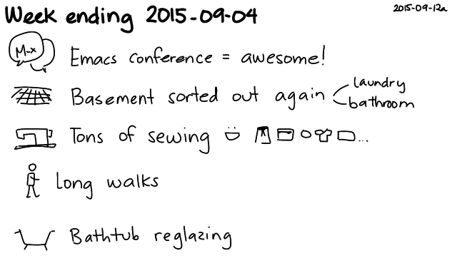 2015-09-12a Week ending 2015-09-04 -- index card #journal #weekly