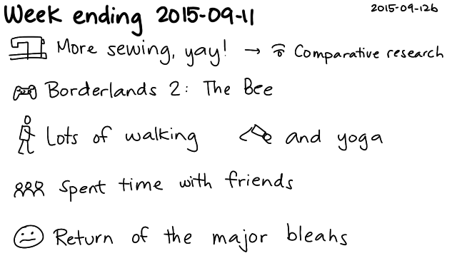 2015-09-12b Week ending 2015-09-11 -- index card #journal #weekly