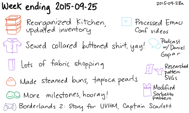 2015-09-28a Week ending 2015-09-25 -- index card #journal #weekly