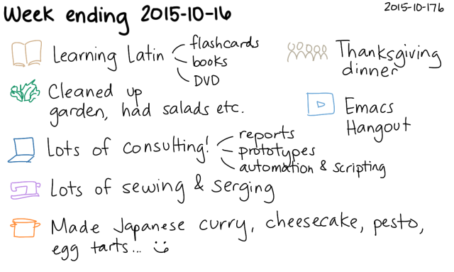2015-10-17b Week ending 2015-10-16 -- index card #journal #weekly